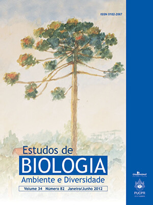 Estudos de Biologia